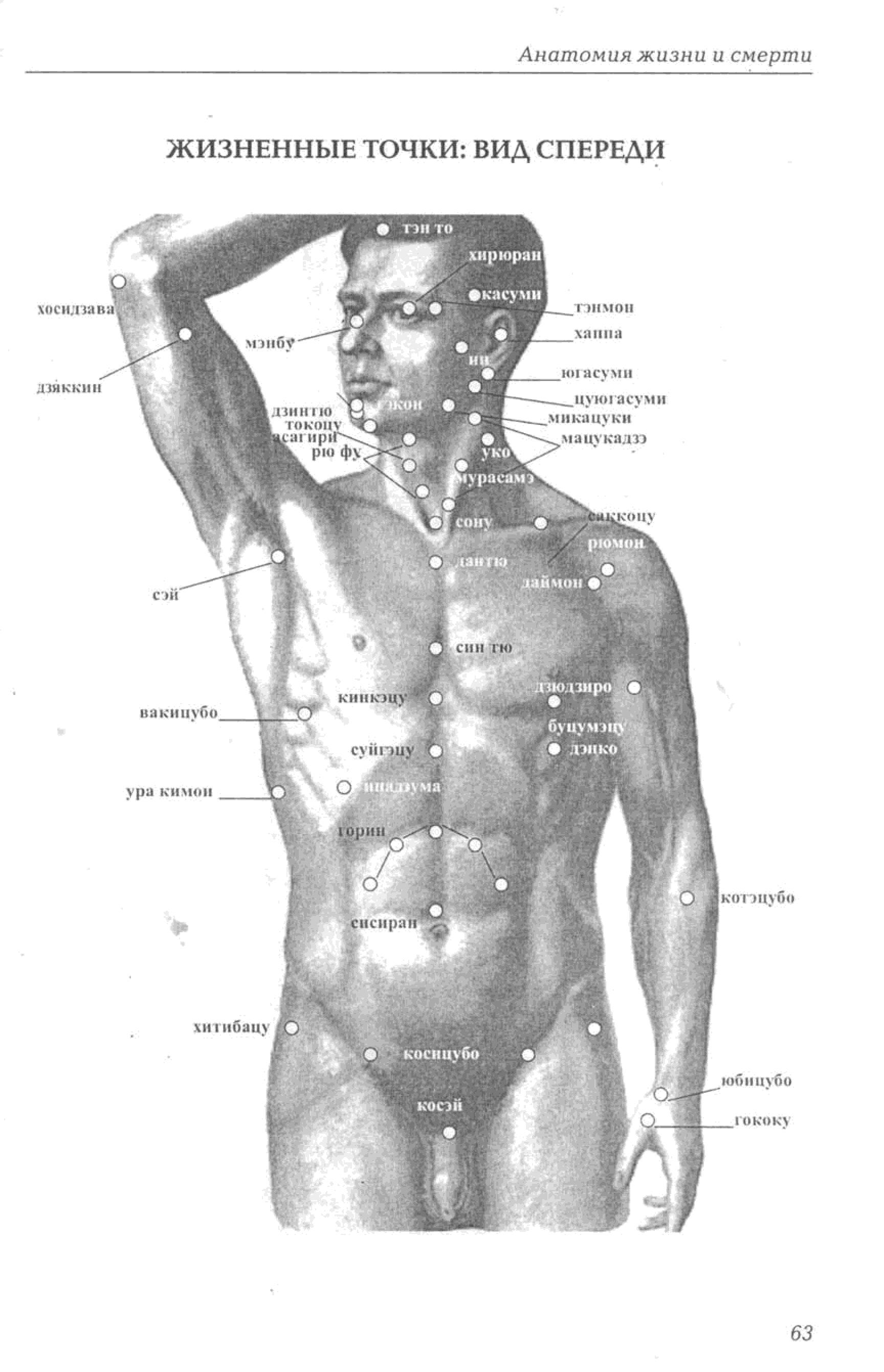 точки на теле человека для усыпления фото они более уверены