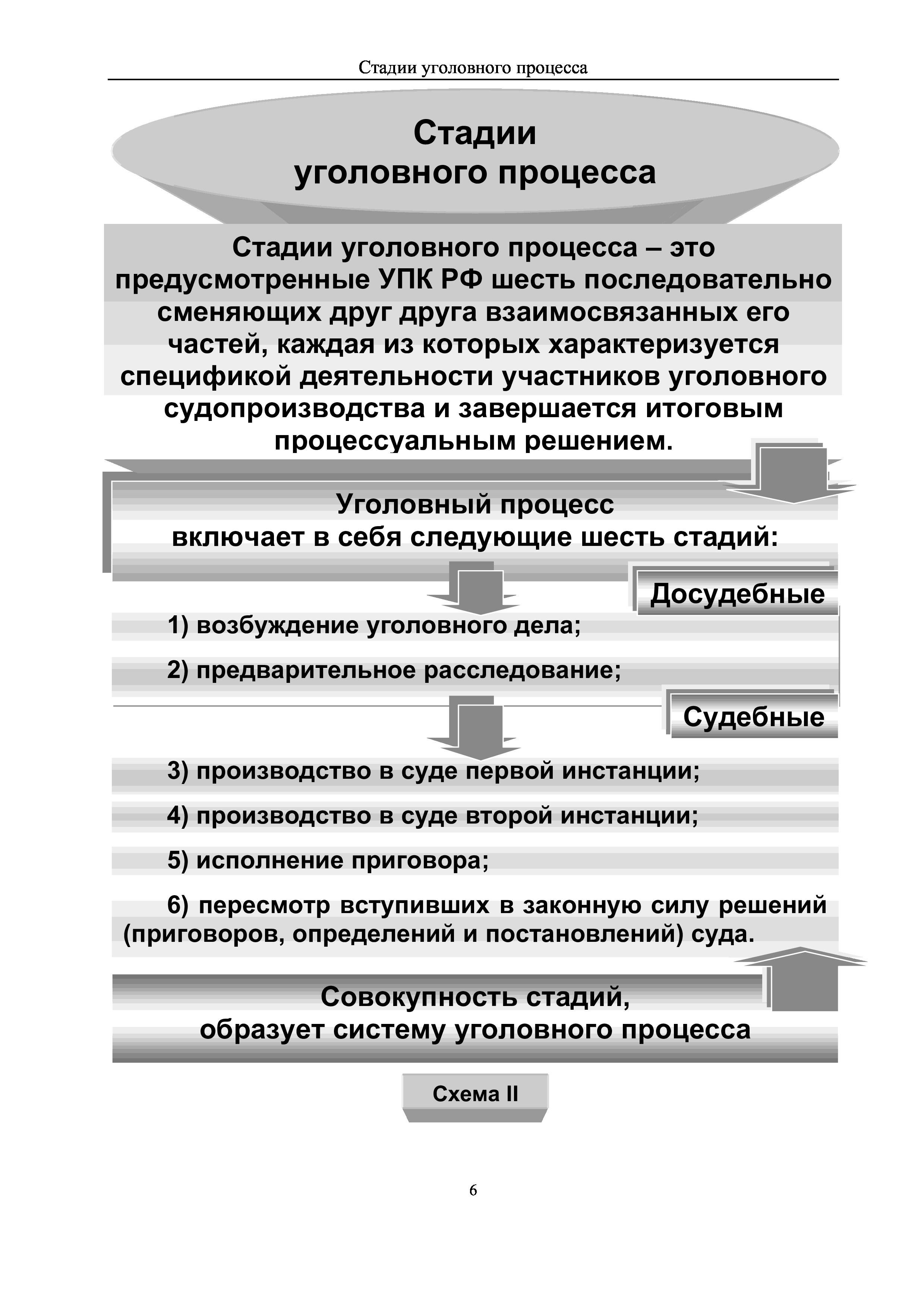постановления и определения в уголовном судопроизводстве